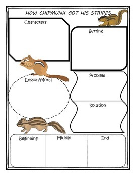 How Chipmunks Got His Stripes Story Map Graphic Organizer