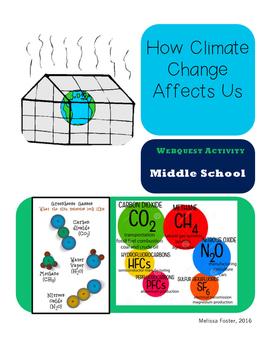 How Climate Change Affects Us Webquest