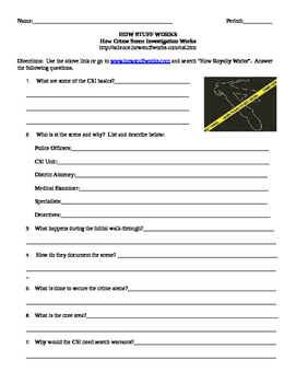 How Crime Scene Investigation Works- Internet Assignment f