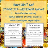 How Did it Go? Reflective Learning Self-Assessment Handout for Students.