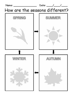 How Different Are the Seasons