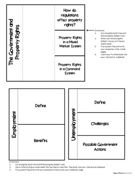 How Do Economic Systems Impact Daily Life? -  Interactive Note-taking Activities