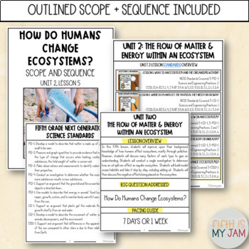 5th Grade NGSS // How Do Humans Change Ecosystems?