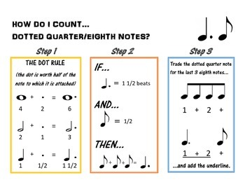 How Do I Count It Series: Dotted Quarter/Eighth