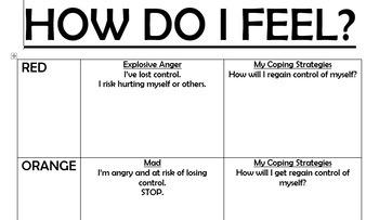 How Do I Feel (Emotions)