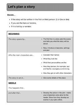 How Do I Plan A Story? (Creative Story Writing Work Pack) 9-14 years