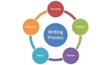 How Do I Support Students in Revising Their Writing? Editing Stations!