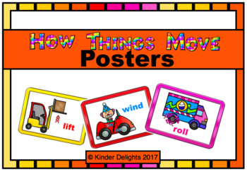 'How Things Move' Posters