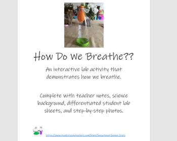 How Do We Breathe?