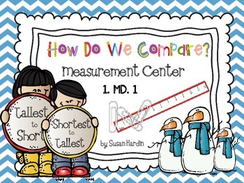 How Do We Compare?  Measurement Math Center