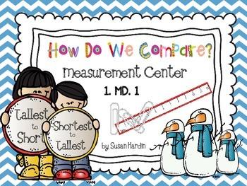 How Do We Compare?  Measurement Math Center