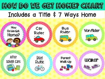 How Do We Get Home? Chart