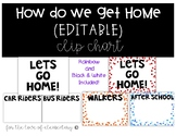 How Do We Get Home Chart (editable)