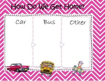 How Do We Get Home (Pink Chevron & Simple)