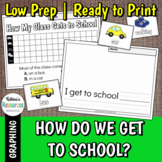 How Do We Get to School? Graphing & Writing Activity for B