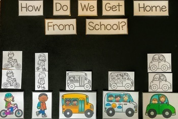 How Do We Get Home? Chart, Emergent Reader, Song, Graph & More!