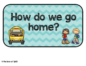 How Do We Go Home Poster & Chart