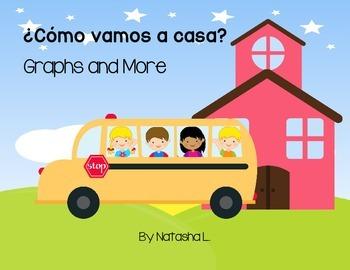 How Do We Go Home? set (Spanish)