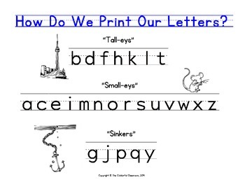 How Do We Print Our Letters?