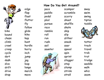 How Do You Get Around - Word Wall with Ways You Move or Travel