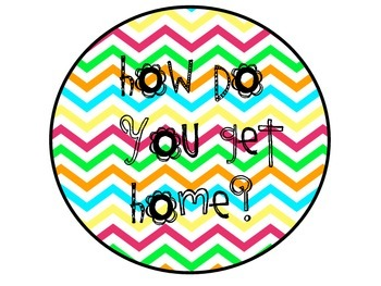 How Do You Get Home Bright Chevron Posters