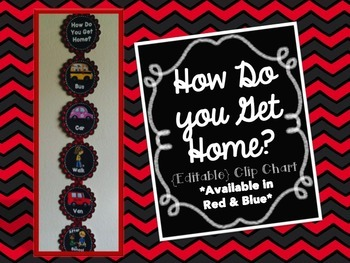 How Do You Get Home? {Editable} Clip Chart