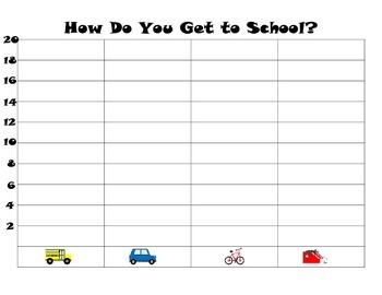 How Do You Get to School? - Graphing Activity
