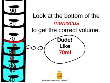 How Do You Measure The Displaced Volume of an Object?