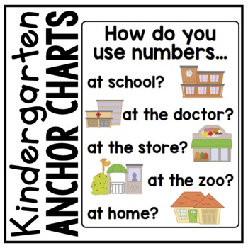 How Do You Use Numbers? Anchor Chart