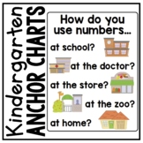 Numbers Anchor Chart