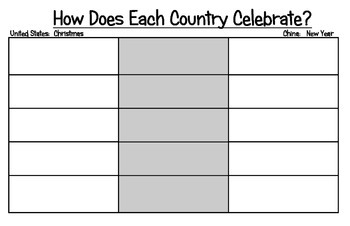 How Does Each Country Celebrate
