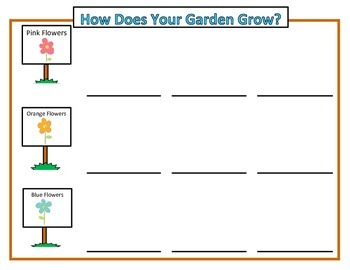How Does Your Garden Grow? Symbols (x, +, -)