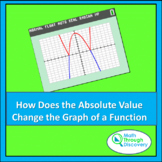 Algebra:  How Does the Absolute Value Change the Graph of a Function