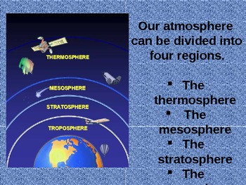 How Does the Atmosphere Relate to Weather Powerpoint