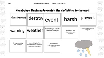 How Does the Weather Affect Us?