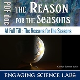 How Earth's Tilt and Orbital Position Affect its Temperature and Season