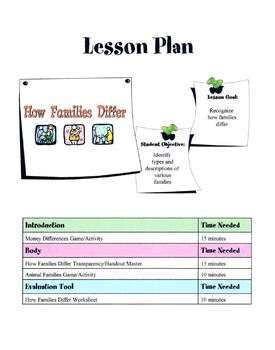How Families Differ Lesson