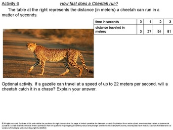 How Fast Can a Cheetah Run? part of the Math in Action Series.