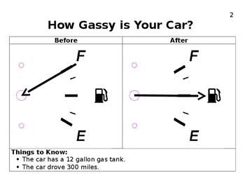 How Gassy is Your Car? - Unit Rates Activity