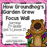 How Groundhog's Garden Grew Focus Wall Anchor Charts and Word Wall Cards