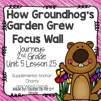 How Groundhog's Garden Grew Focus Wall Anchor Charts and W