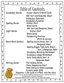 How Groundhog's Garden Grew Literacy Unit Level 2 Unit 5 Lesson 25