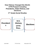 How History Changed the World: 1775-Present Including Pres