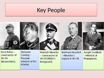How Hitler became the Fuhrer - Nazi Germany WW2