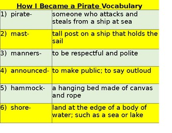 How I Became a Pirate Vocabulary