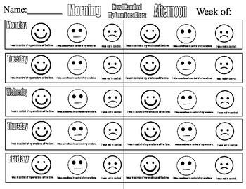 How I Handled My Emotions Chart