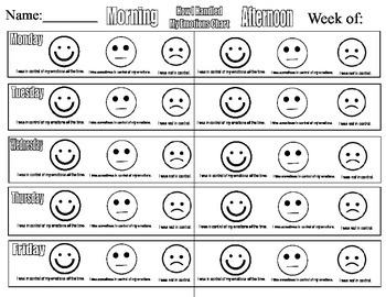 How I Handled My Emotions Chart