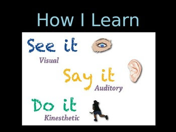 How I Learn : Learning Styles & Multiple Intelligences