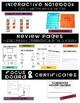 How I Move in the Classroom- Behavior Basics Program for S