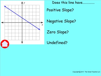 How I Review Slope